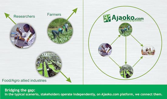 agro infographic corrected - Copy