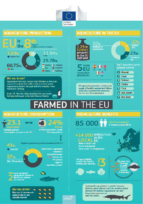 farmers-in-the-eu