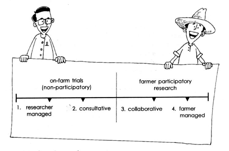 Drawing Participatory Research 001.jpg